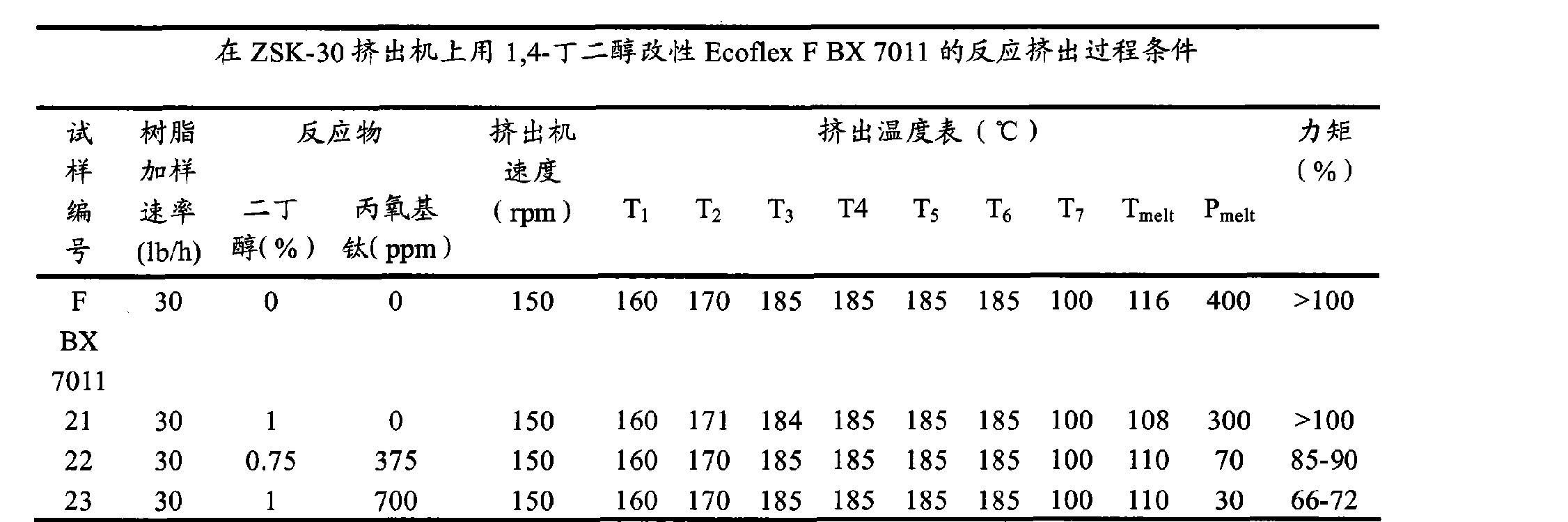 Figure CN101784711BD00222