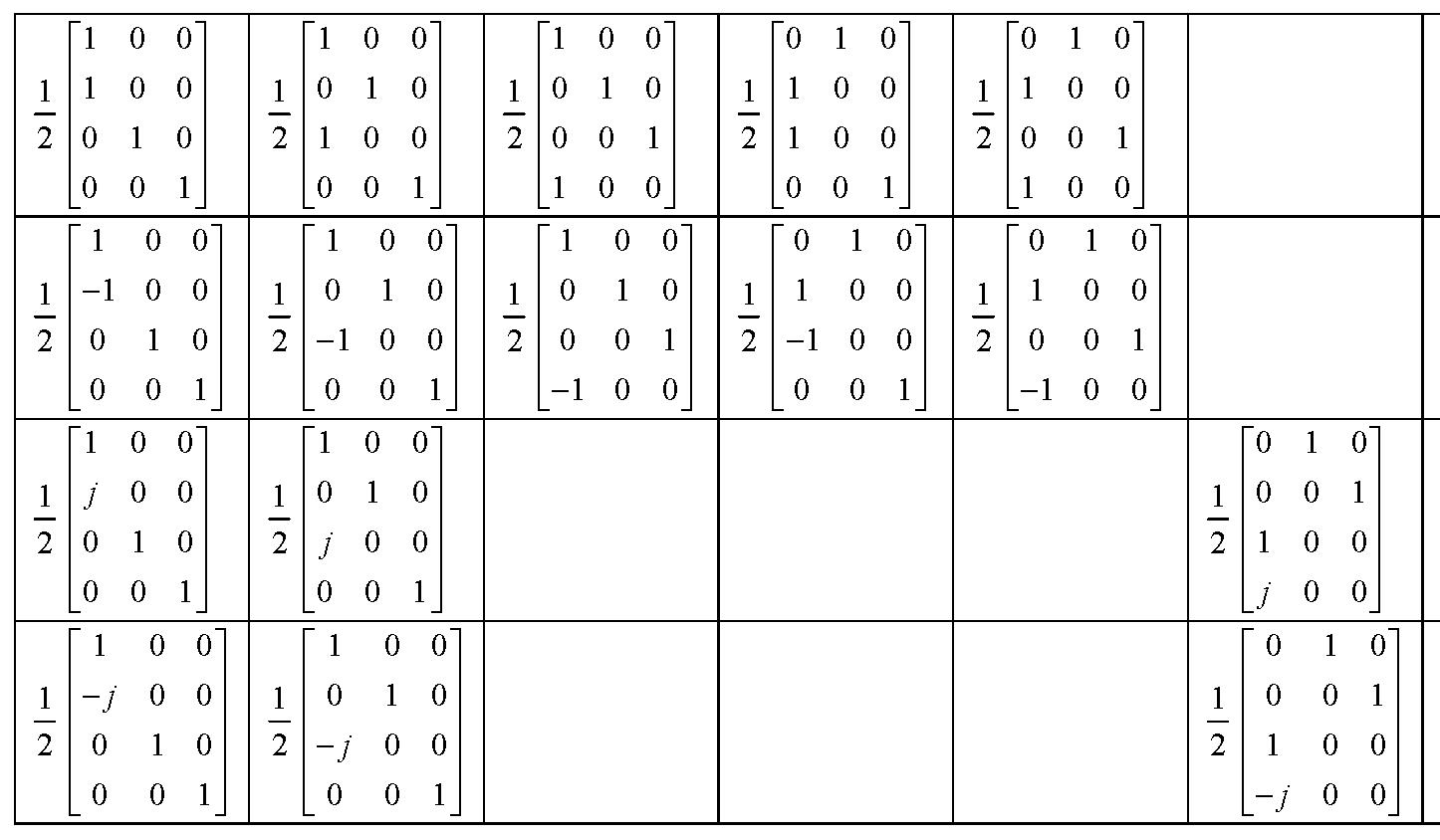 Figure 112010009825391-pat01110