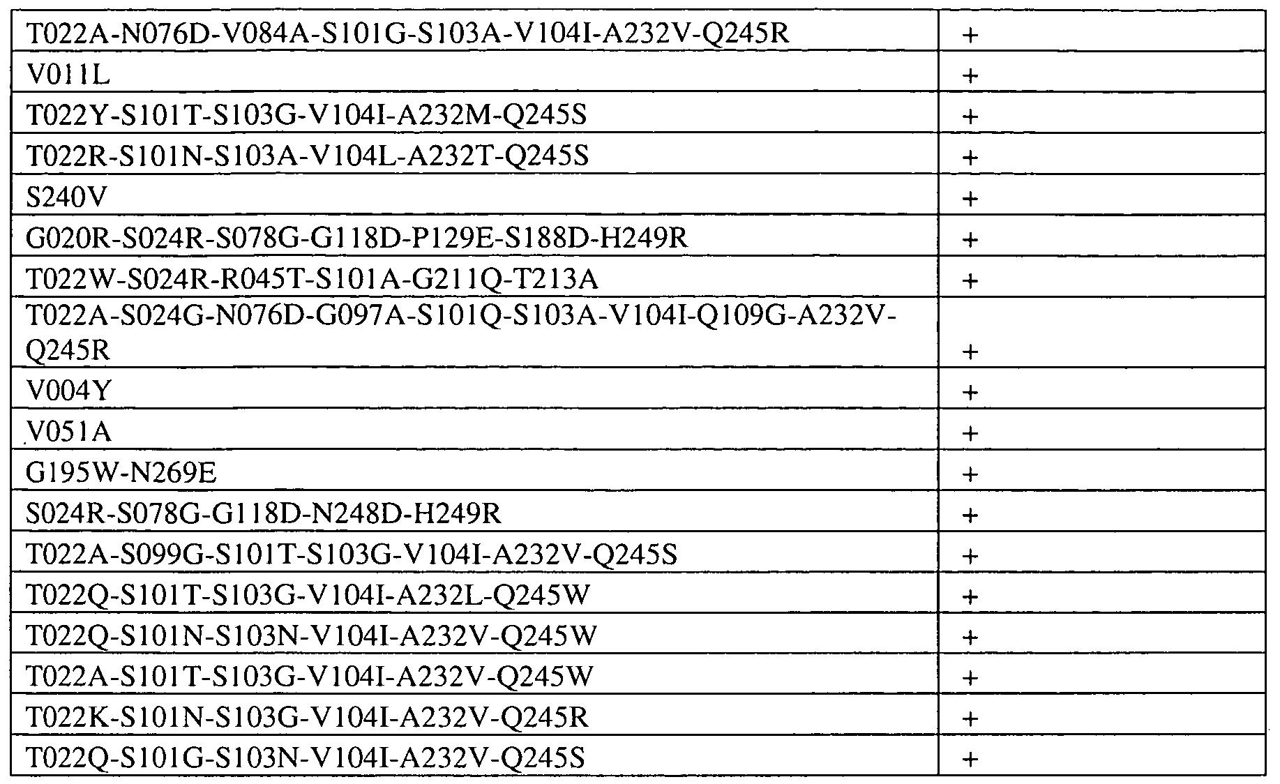 Figure imgf000344_0001