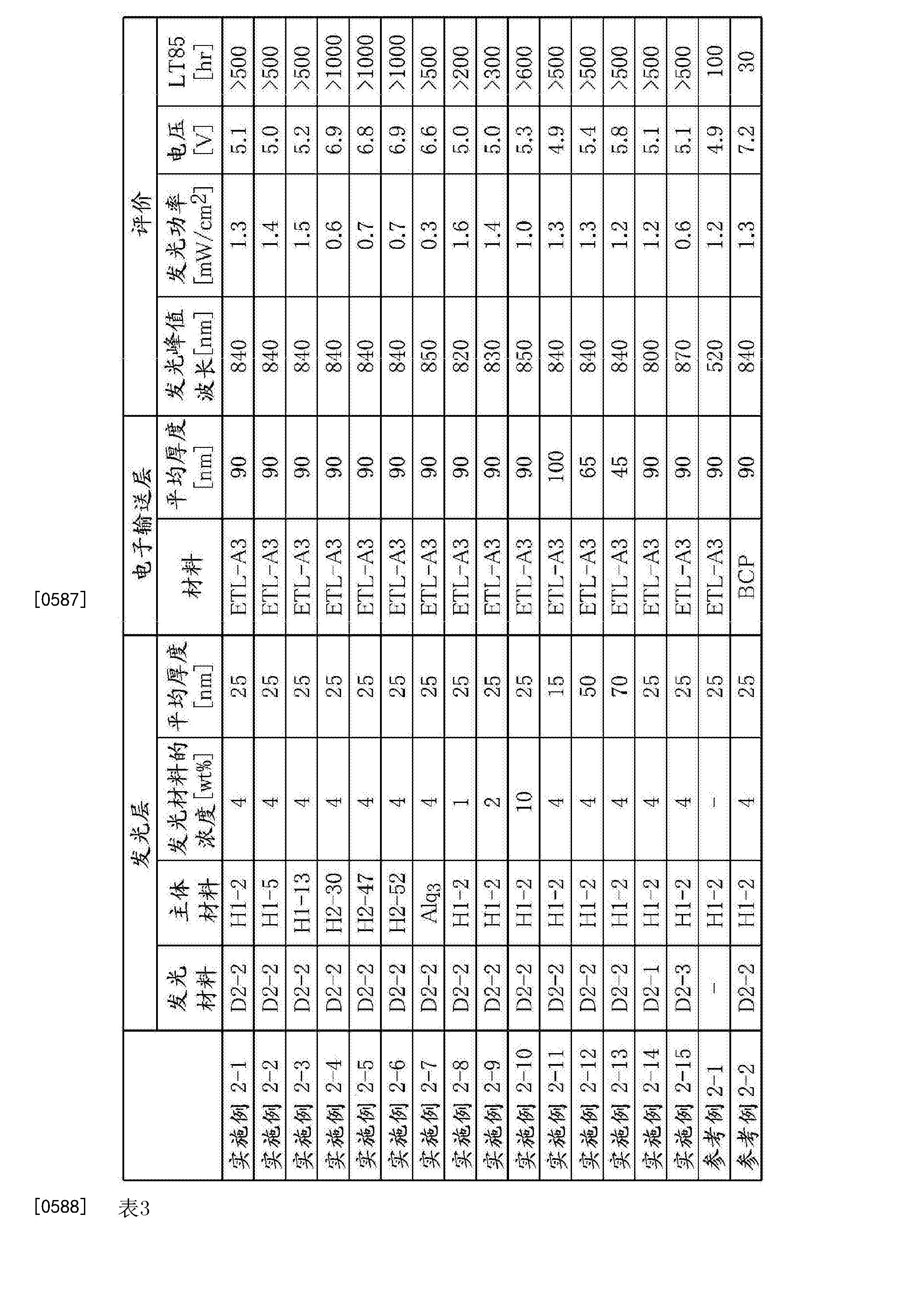 Figure CN103772416BD00631