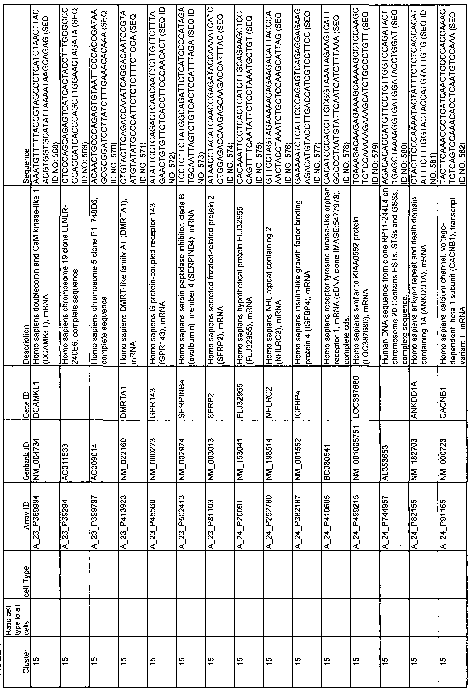 WO A2 Methods for diagnosing and monitoring the status of