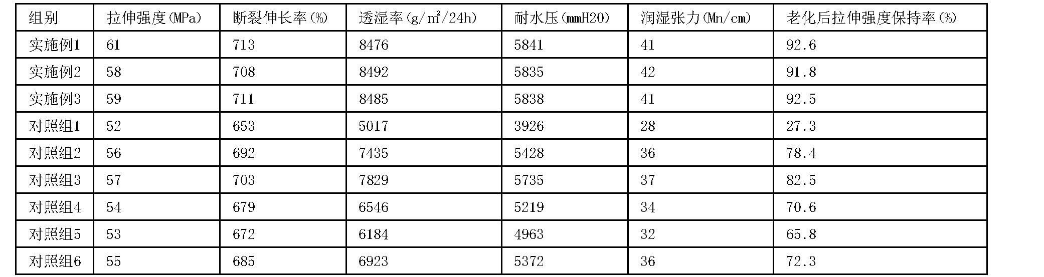 Figure CN107724105AD00051