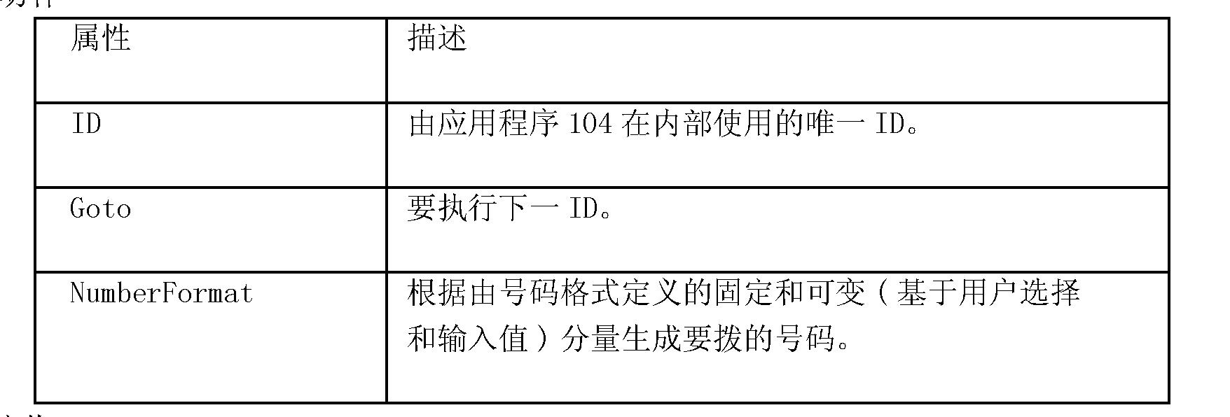 Figure CN101681484BD00392