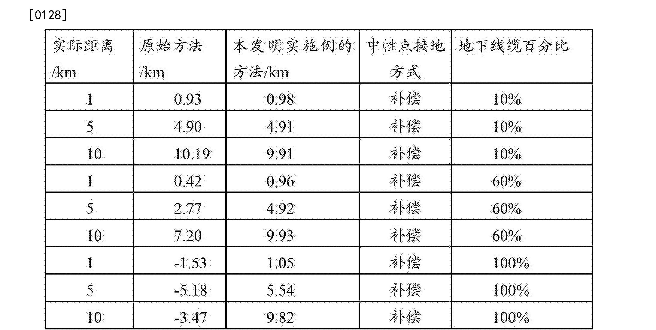 Figure CN103852688BD00121