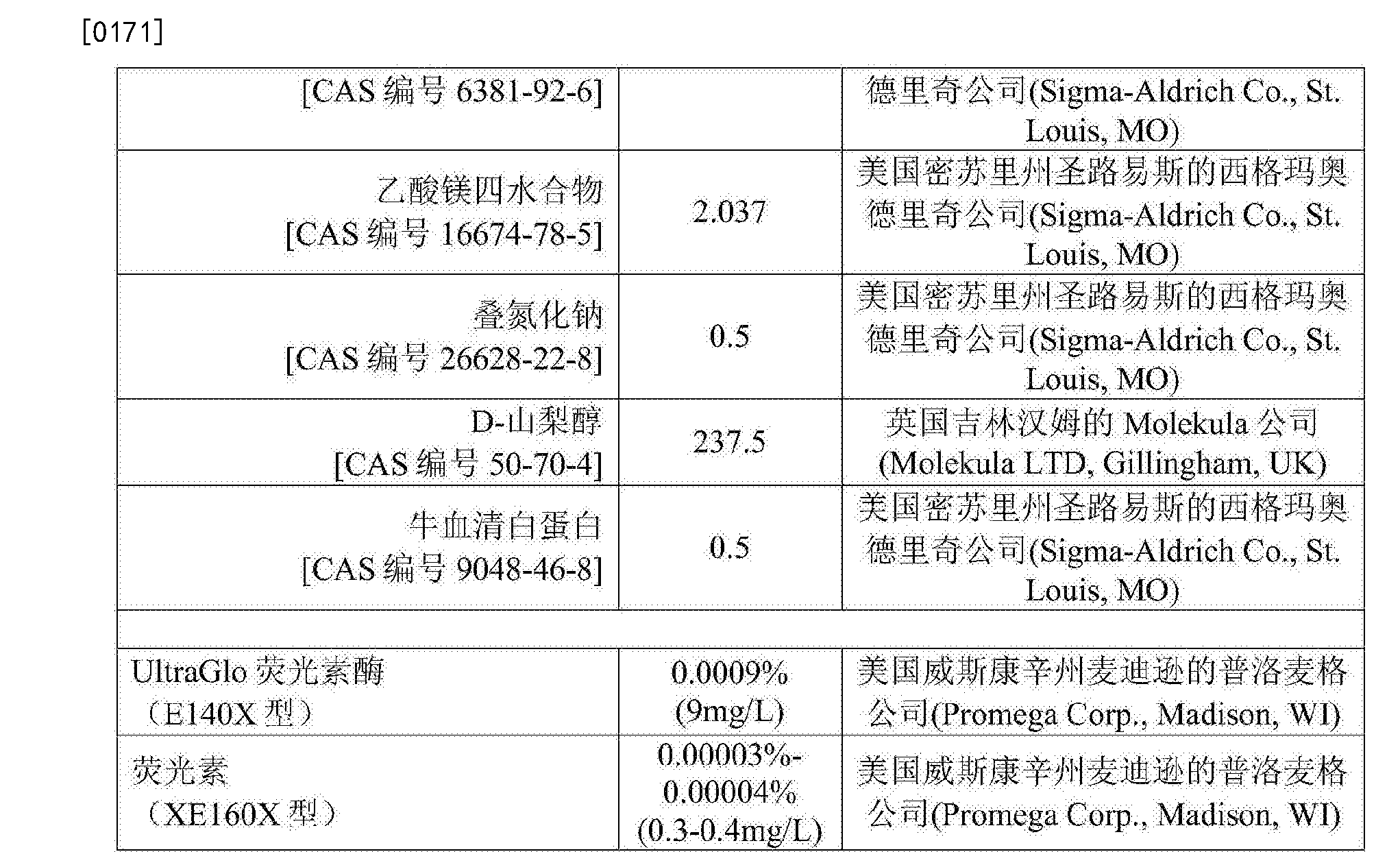 Figure CN107109467AD00201