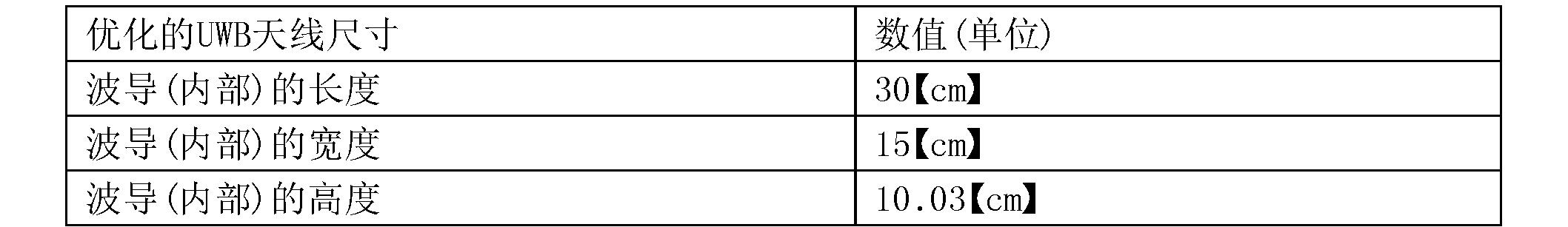 Figure CN106794339AD00171