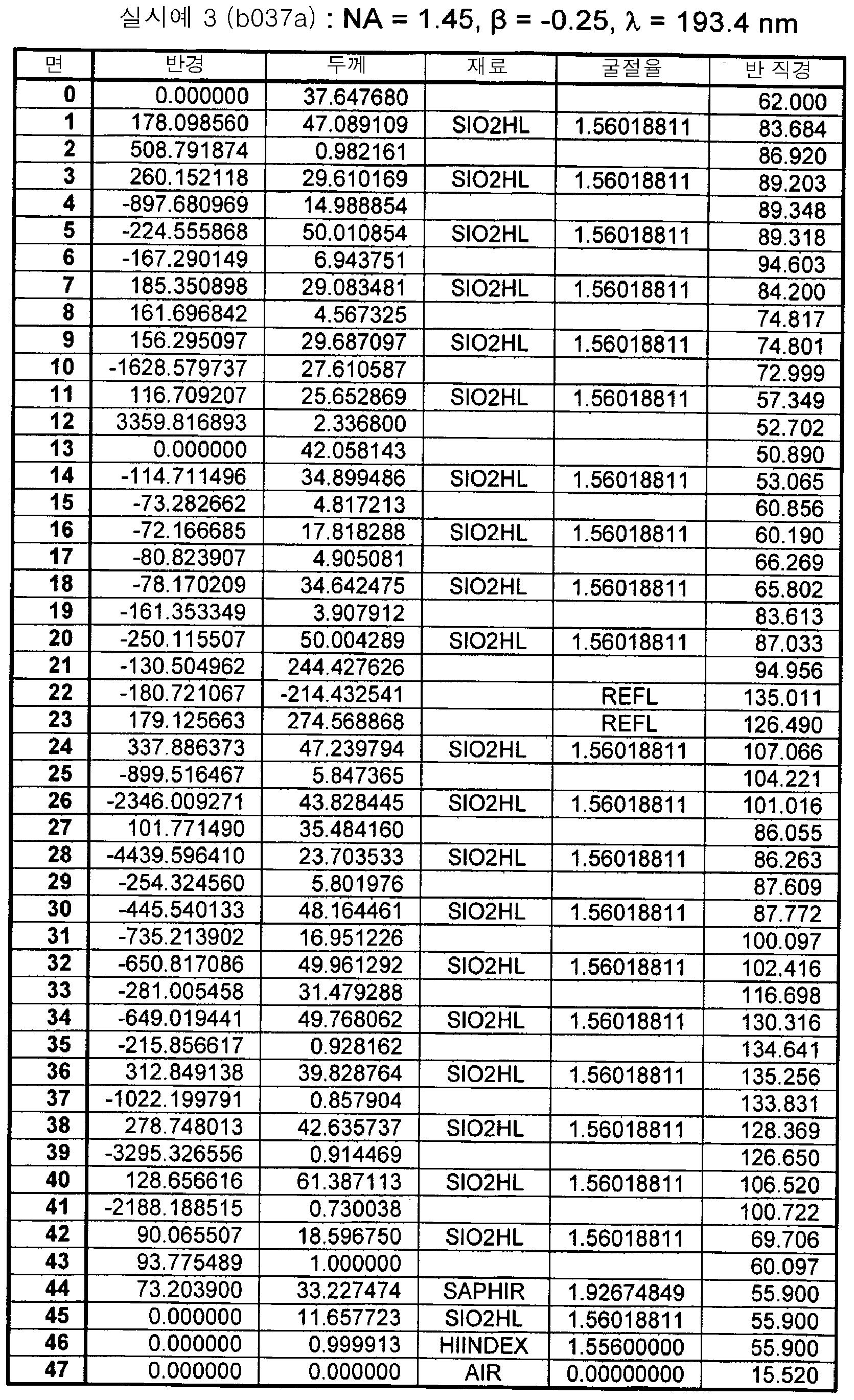 Figure 112006041914481-pct00005