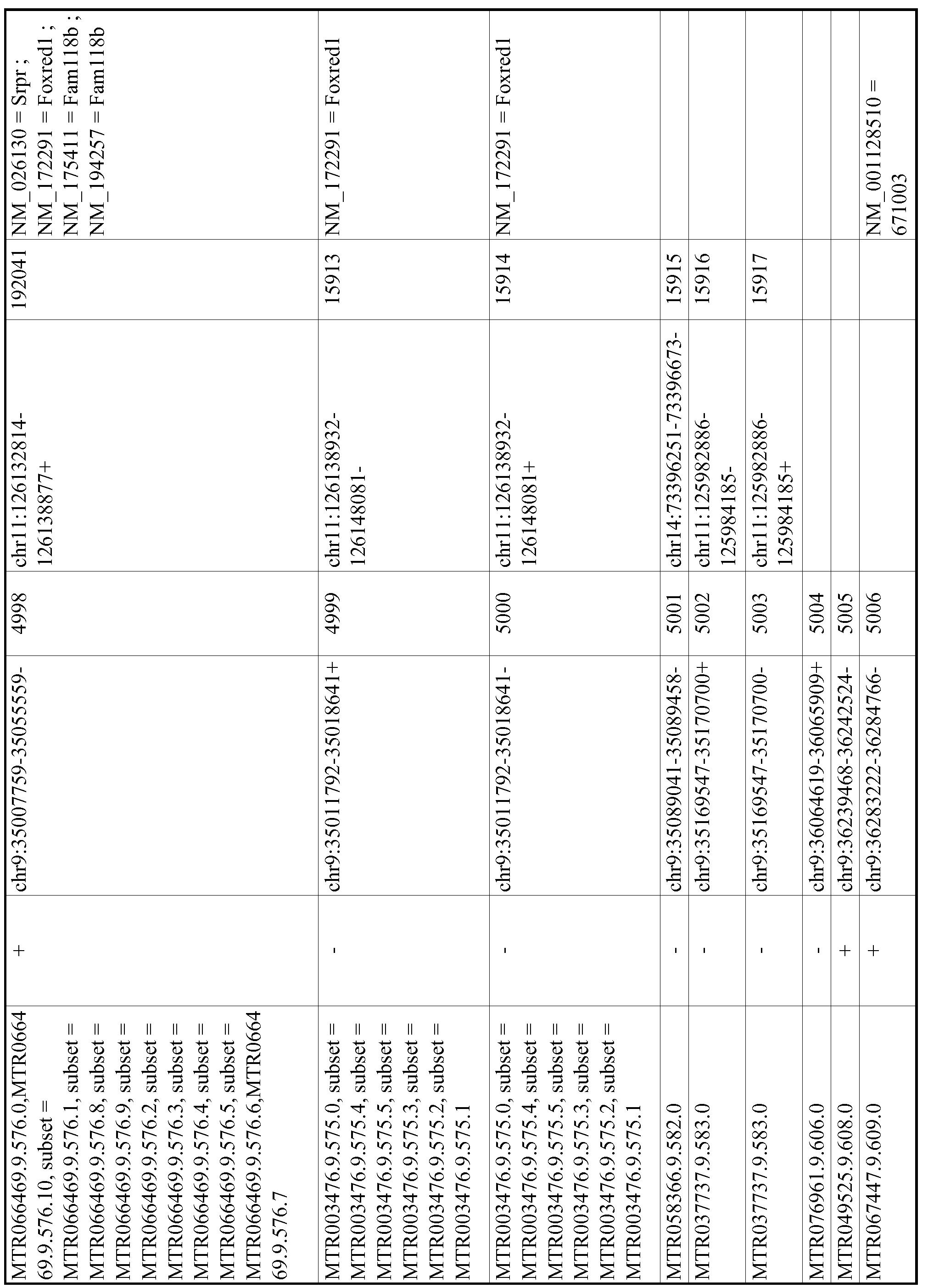 Figure imgf000918_0001