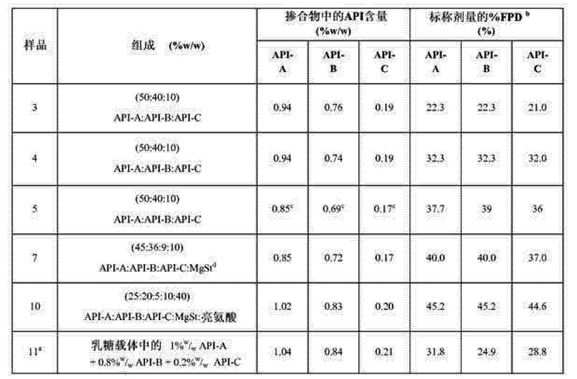 Figure CN104470503AD00281