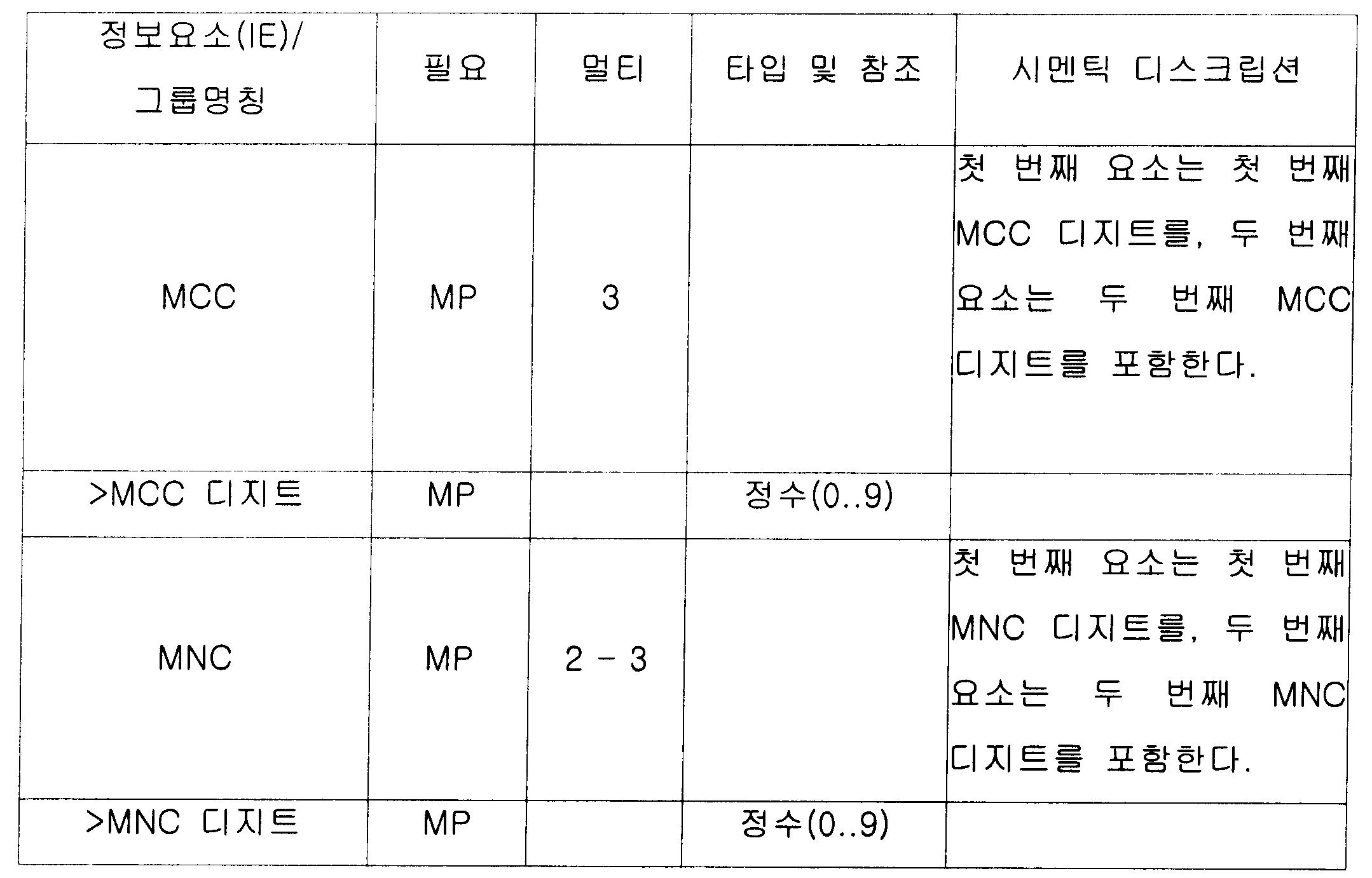 Figure 112007071077519-PAT00006