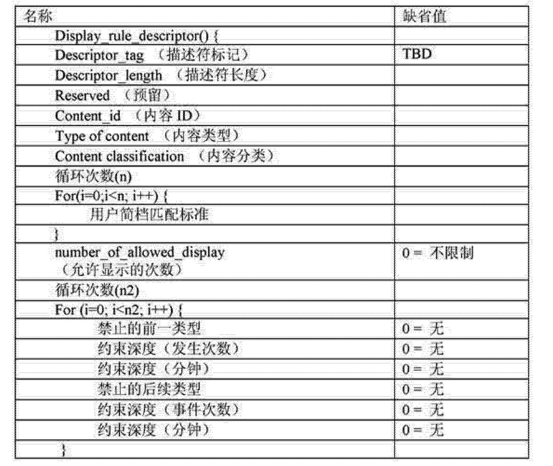 Figure CN102158750BD00301