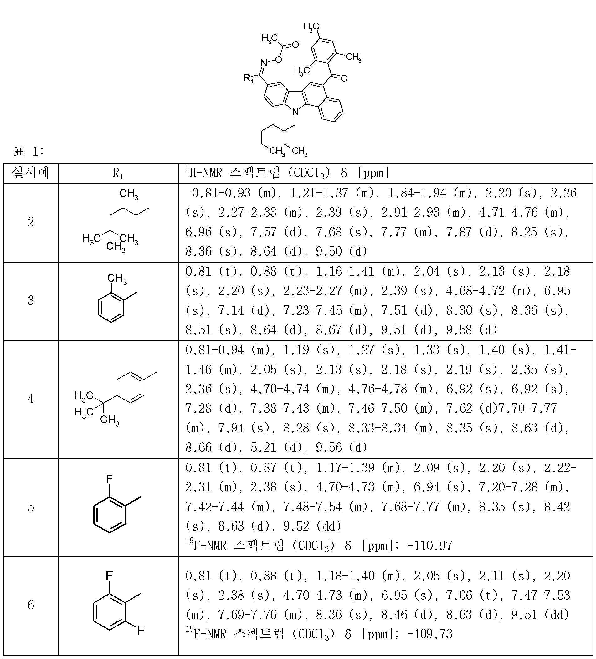 Figure 112013039208549-pct00111