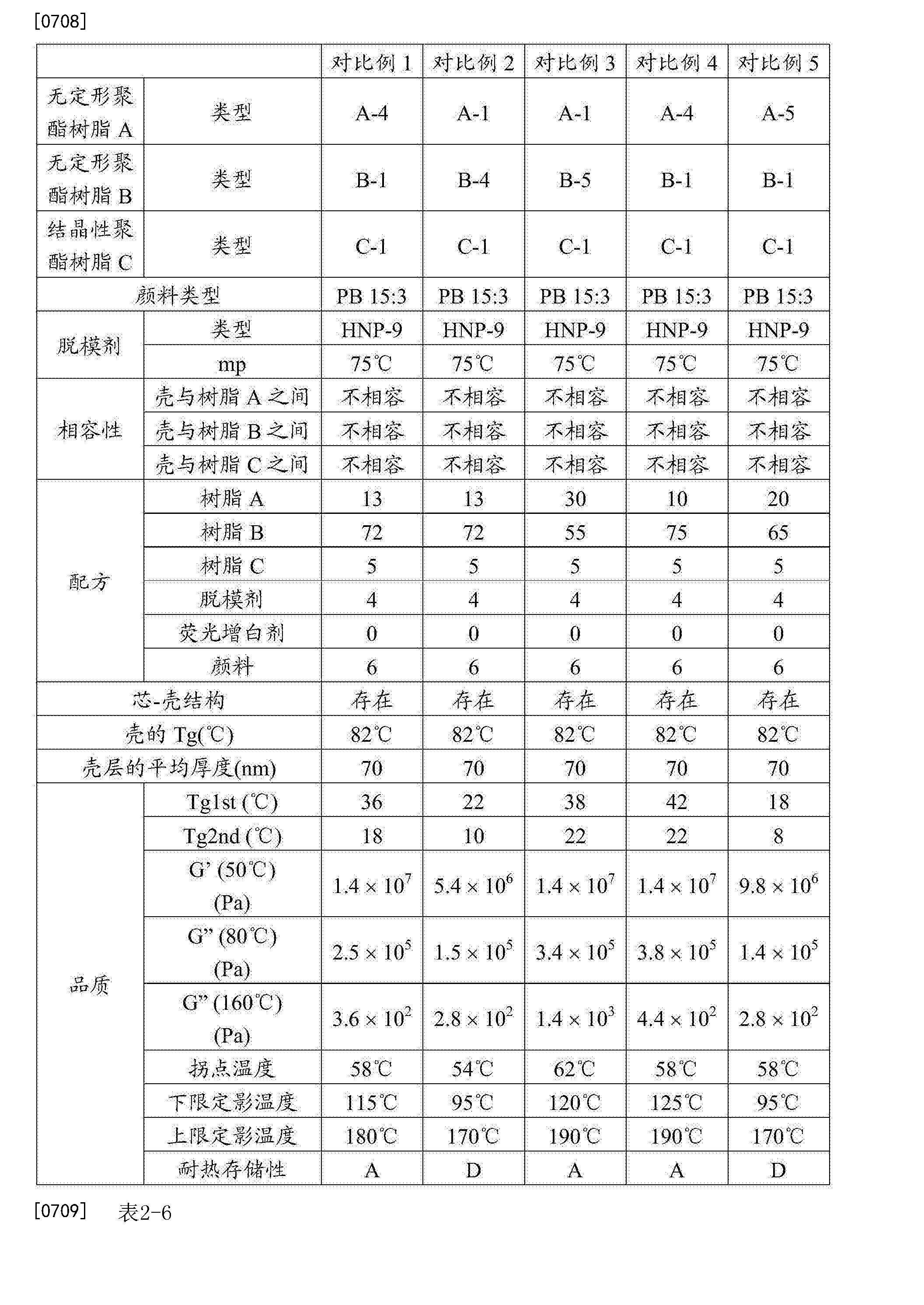 Figure CN104303111BD00551