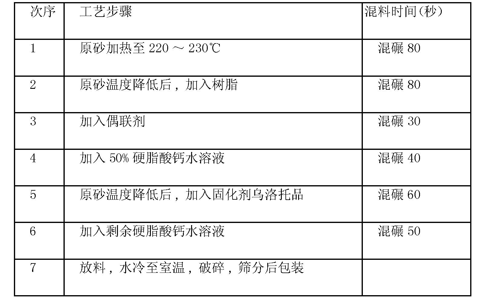 Figure CN103567352AC00022