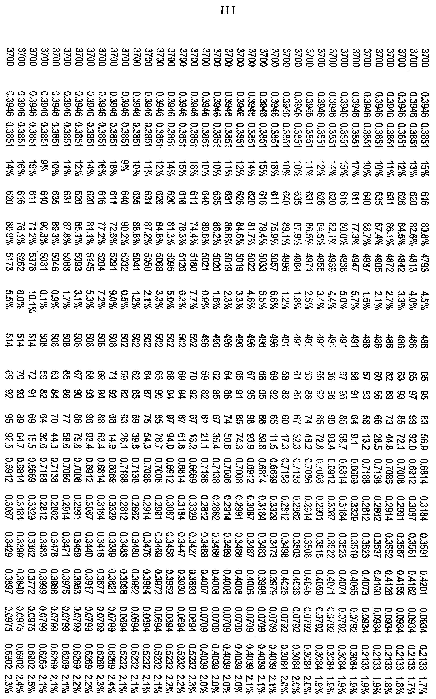 Figure 112010029469117-pct00077