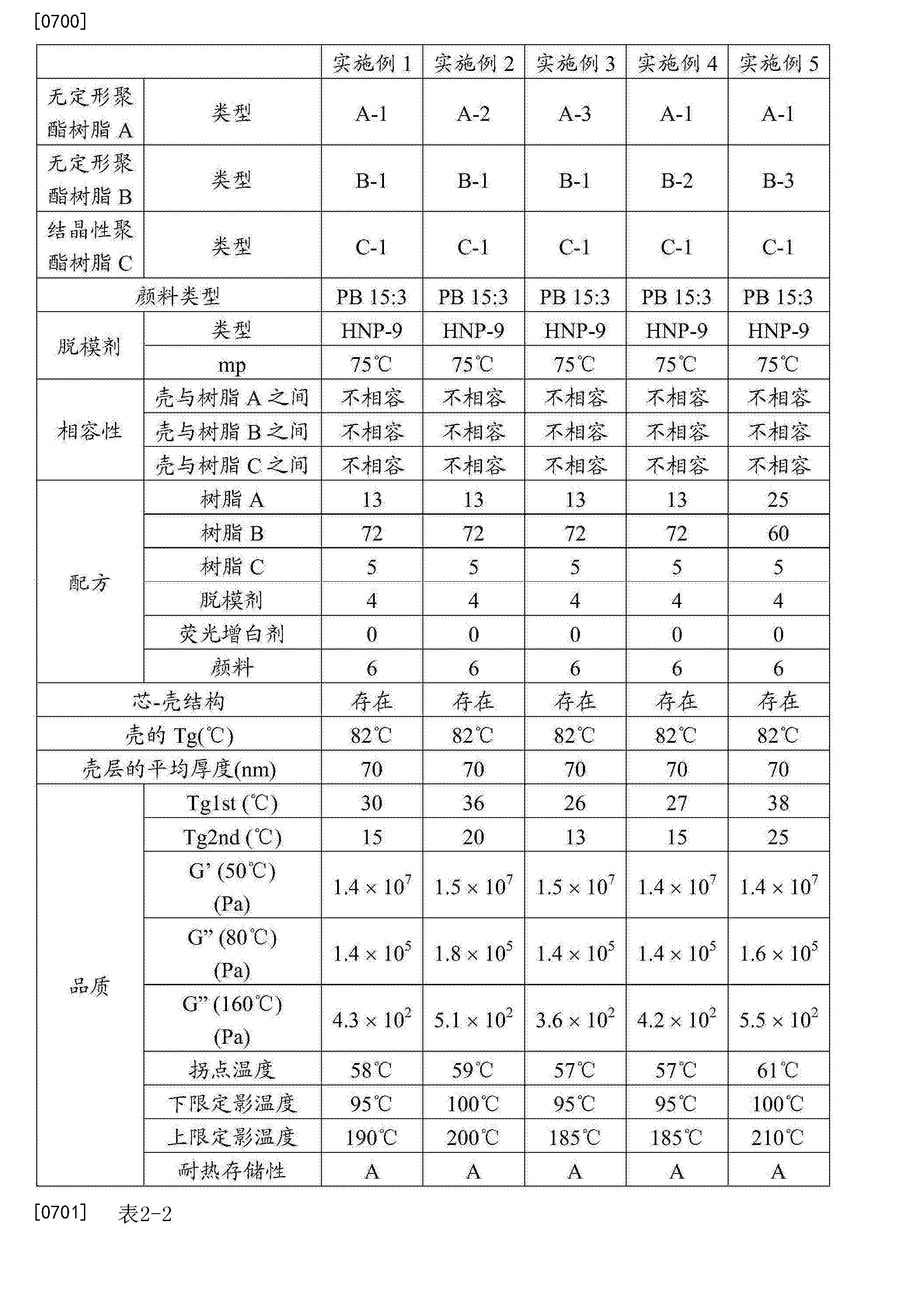 Figure CN104303111BD00511