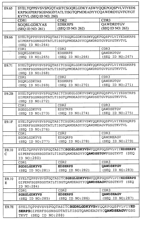 Figure CN102741288AD01191