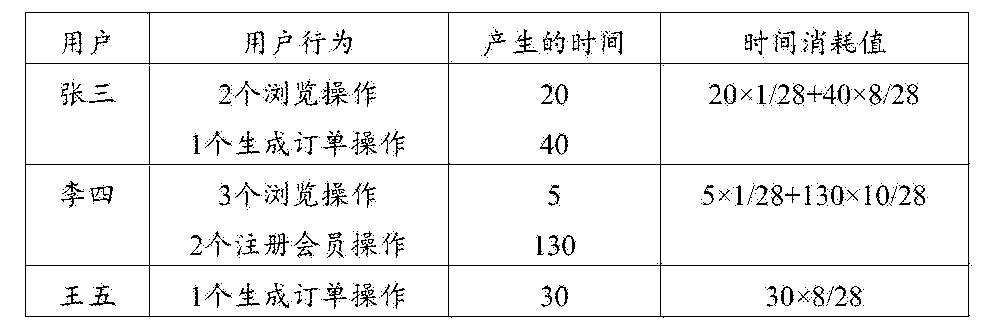 Figure CN105630840AD00113