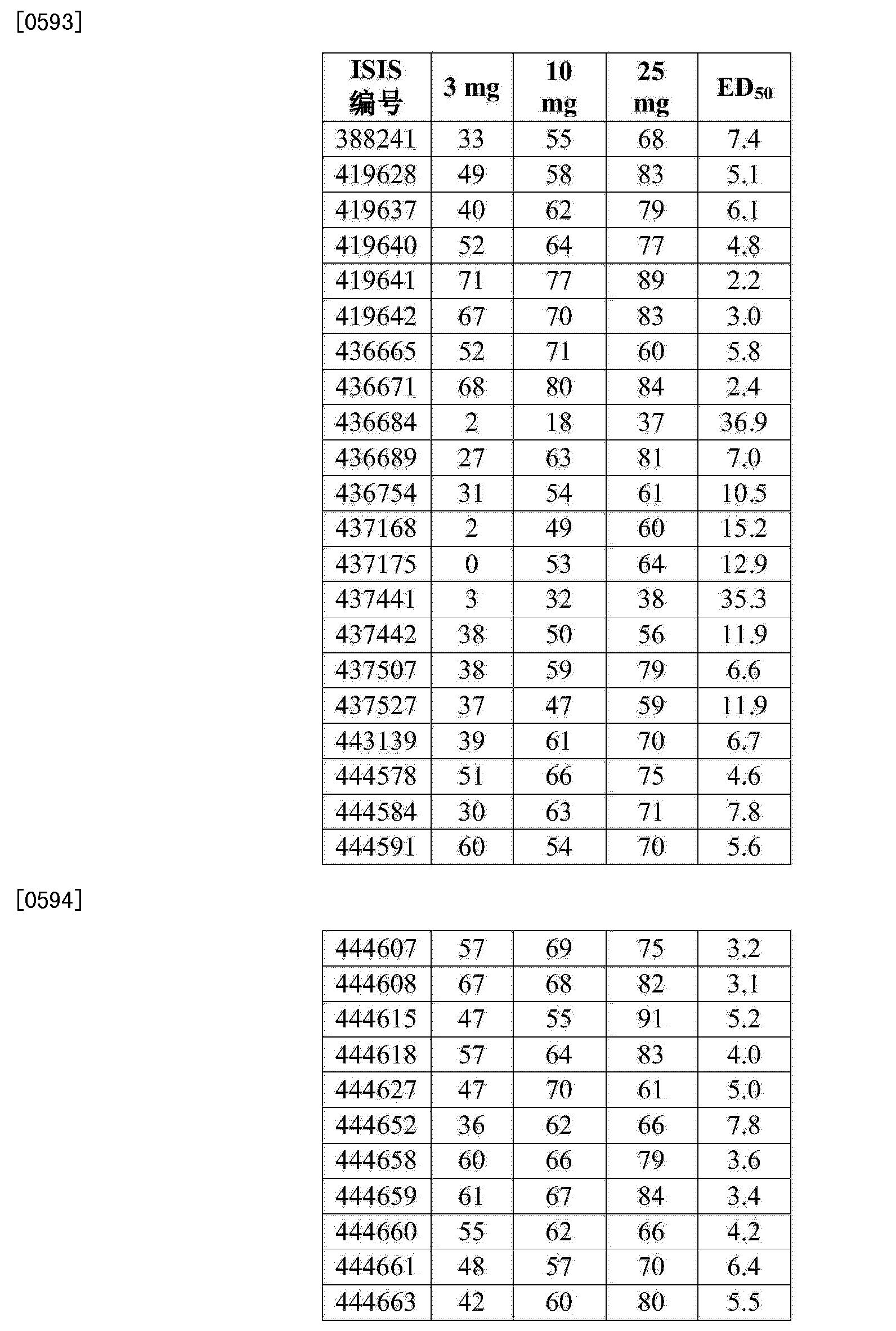 Figure CN104894129AD00681