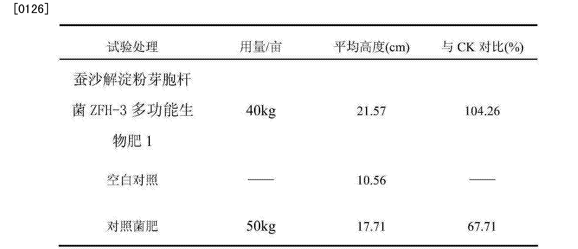 Figure CN105399572AD00121