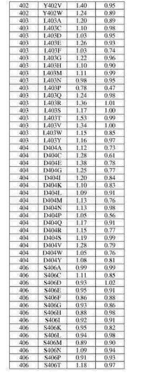Figure CN105483099AD02201
