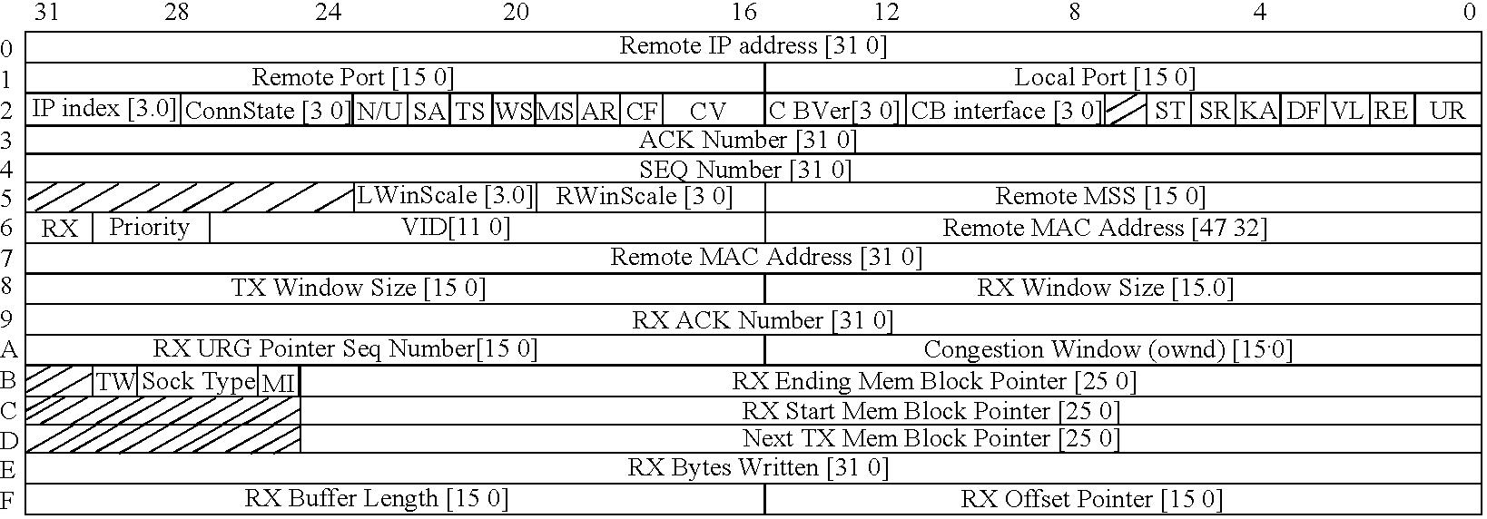 Figure US08218555-20120710-C00001