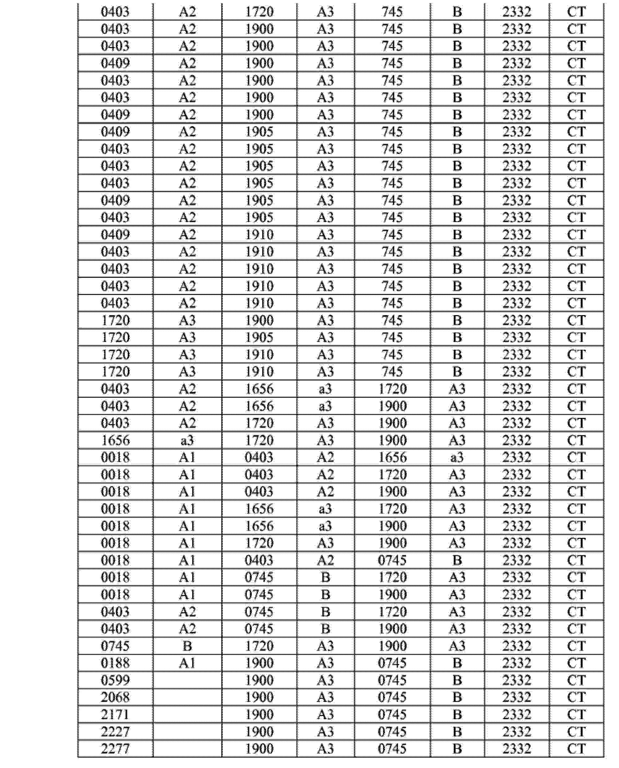 Figure CN104661674AD00981