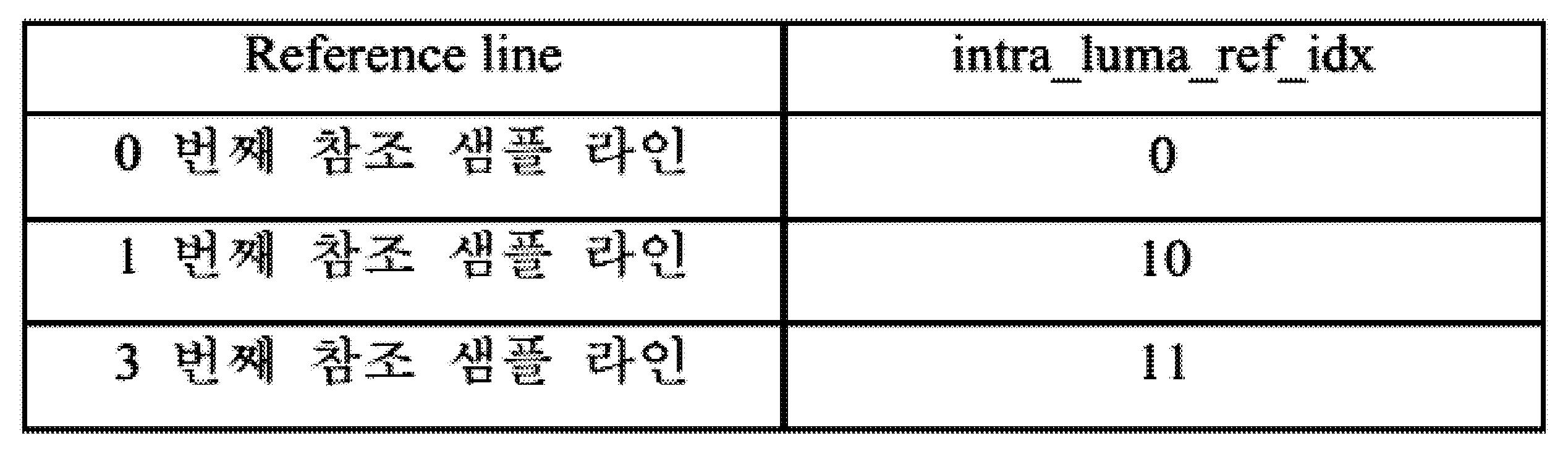 Figure PCTKR2020008032-appb-I000002