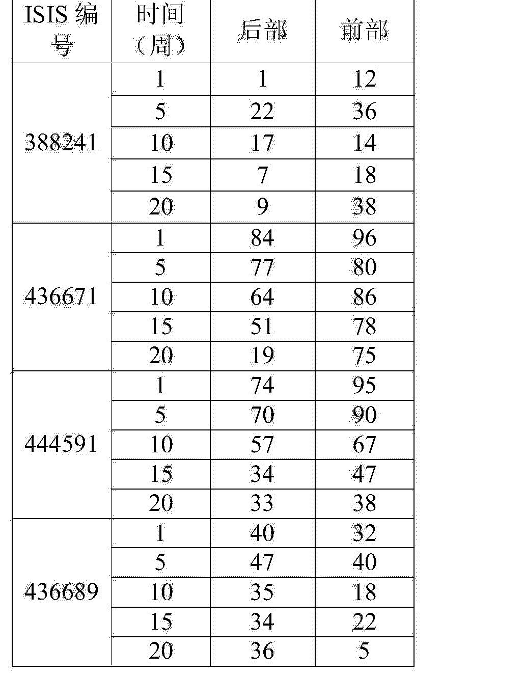 Figure CN104894129AD00951