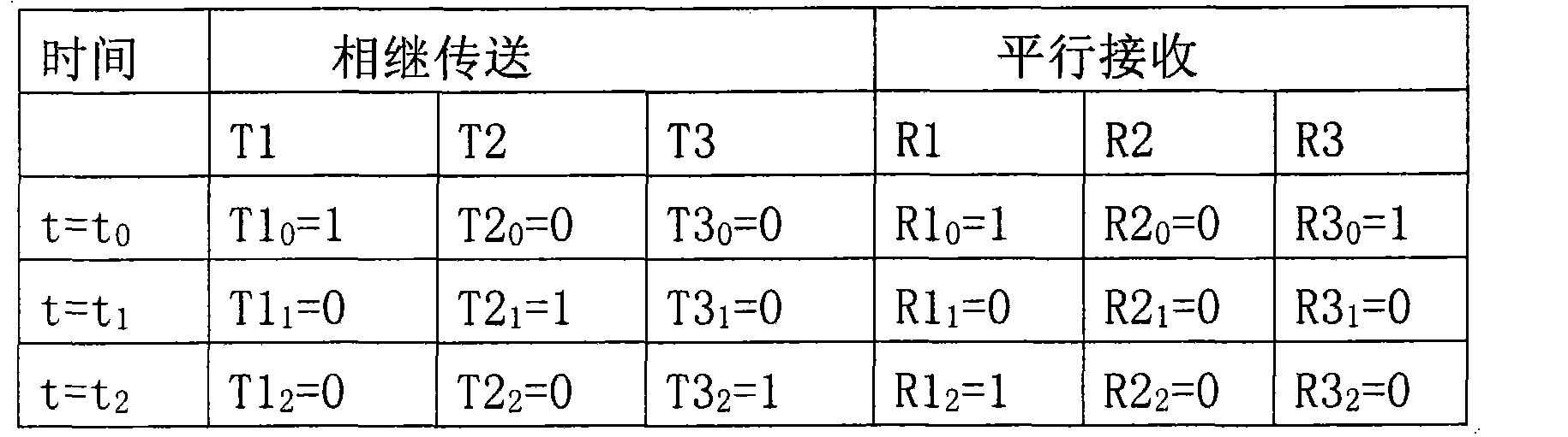 Figure CN101878591BD00092