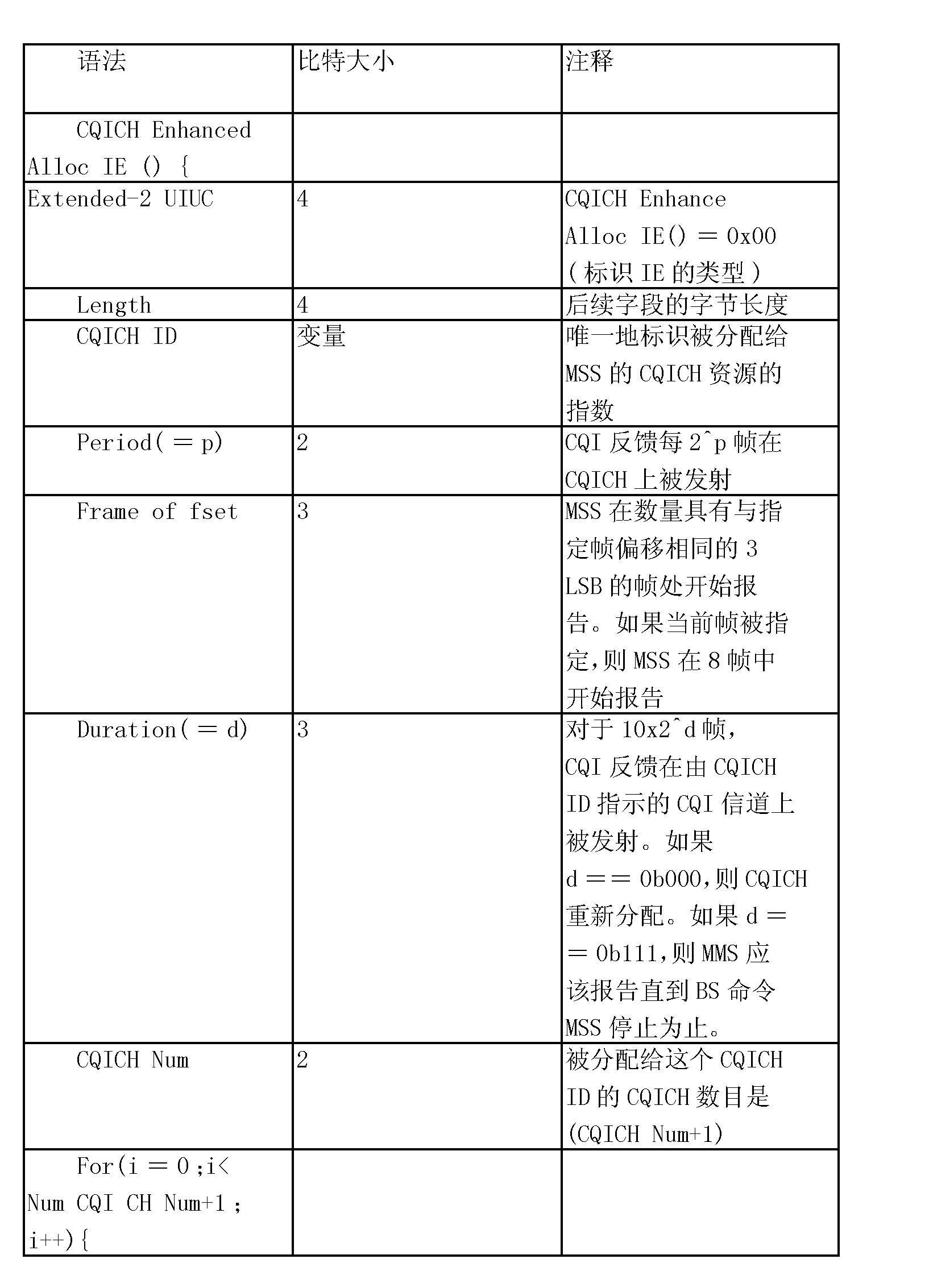 Figure CN101156322BD00241