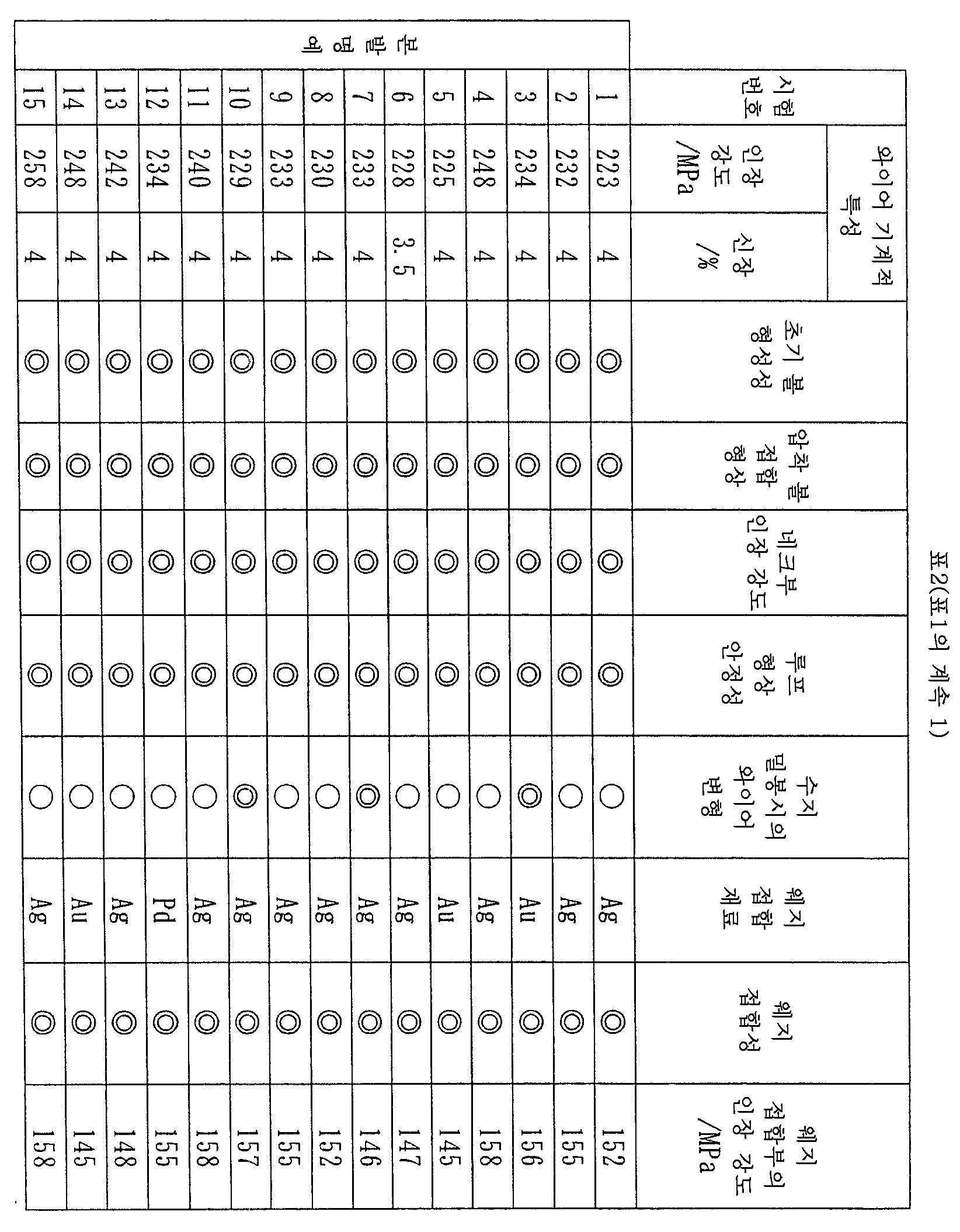Figure 112007056594314-pct00002