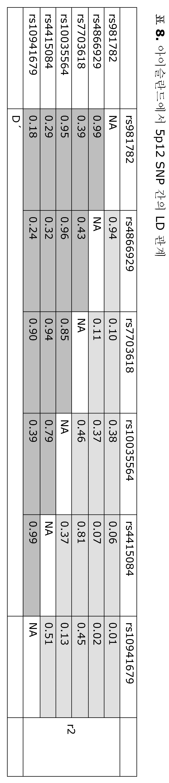 Figure 112009078431185-PCT00035
