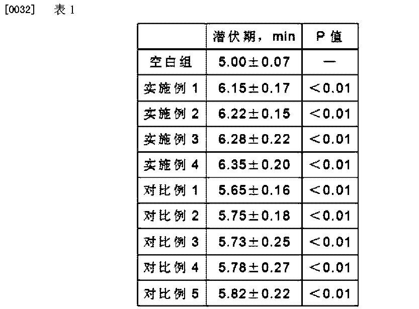 Figure CN104770685AD00071