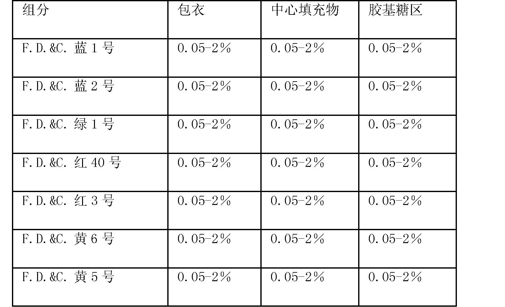 Figure CN101511202BD00781