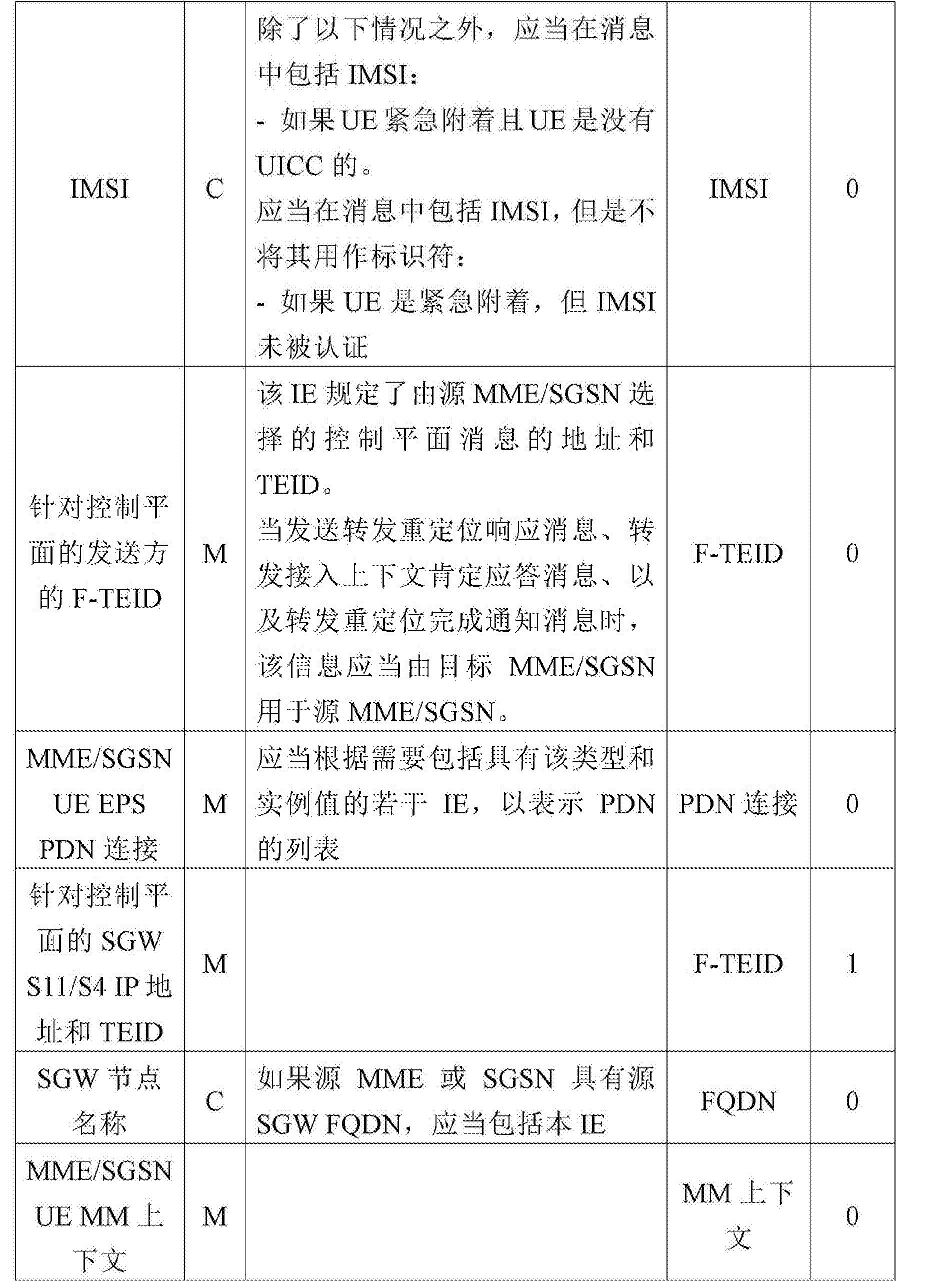 Figure CN103229546BD00431