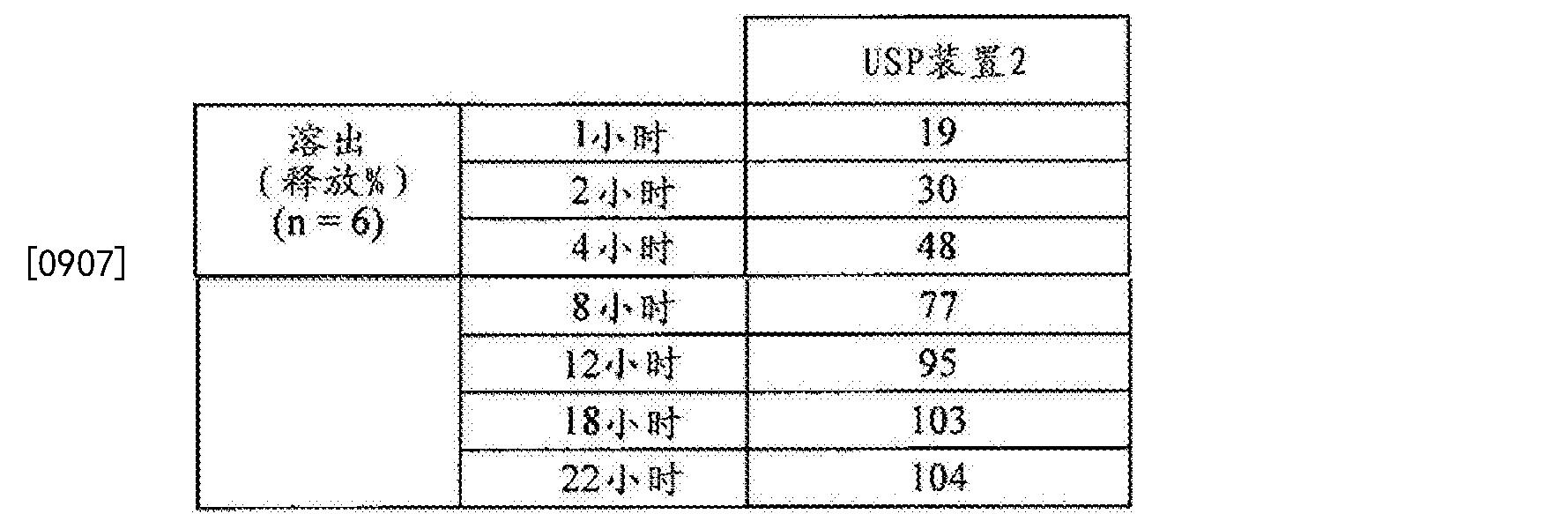 Figure CN102688241BD00771