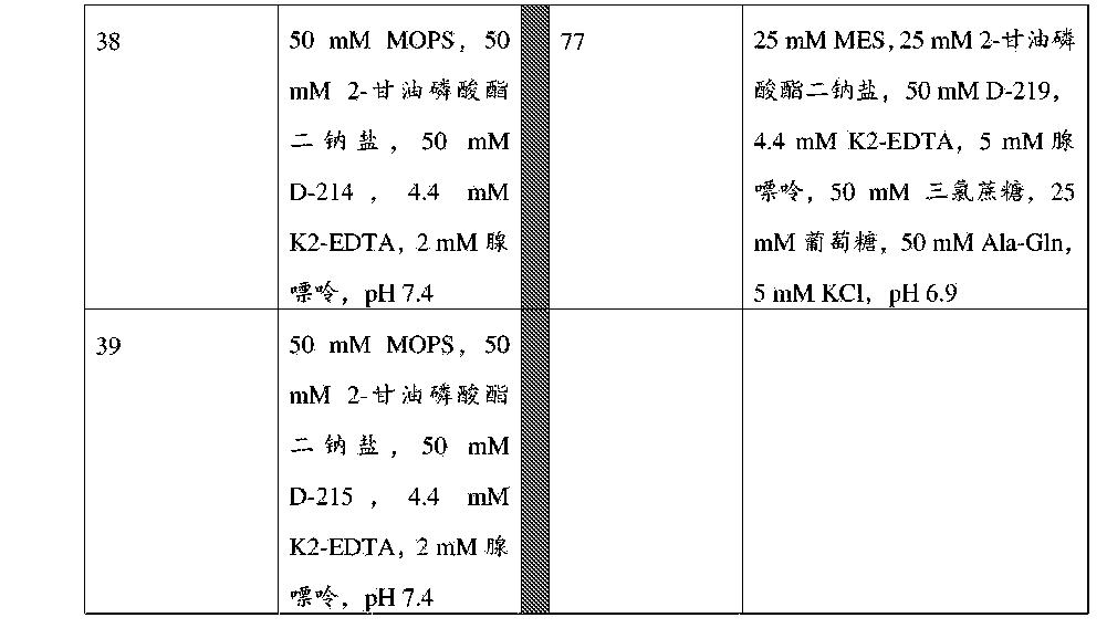 Figure CN106687580AD00261