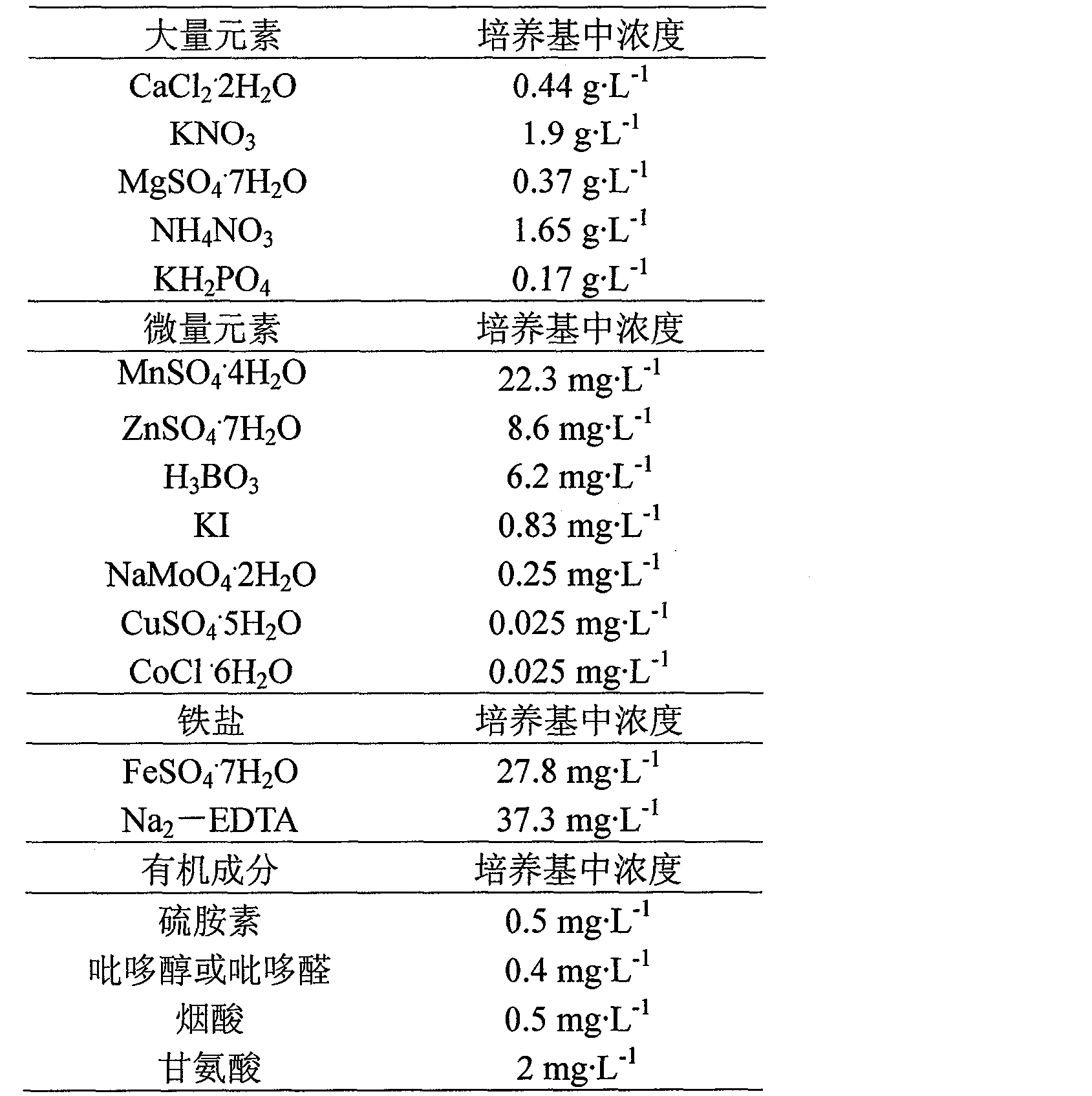 Figure CN101803575BC00031