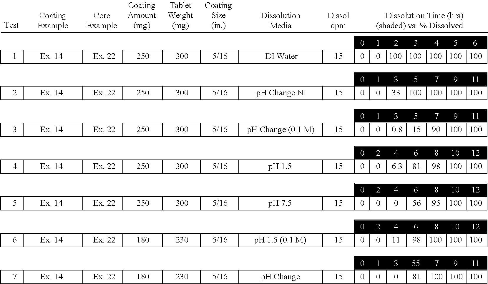 Figure US07887841-20110215-C00001