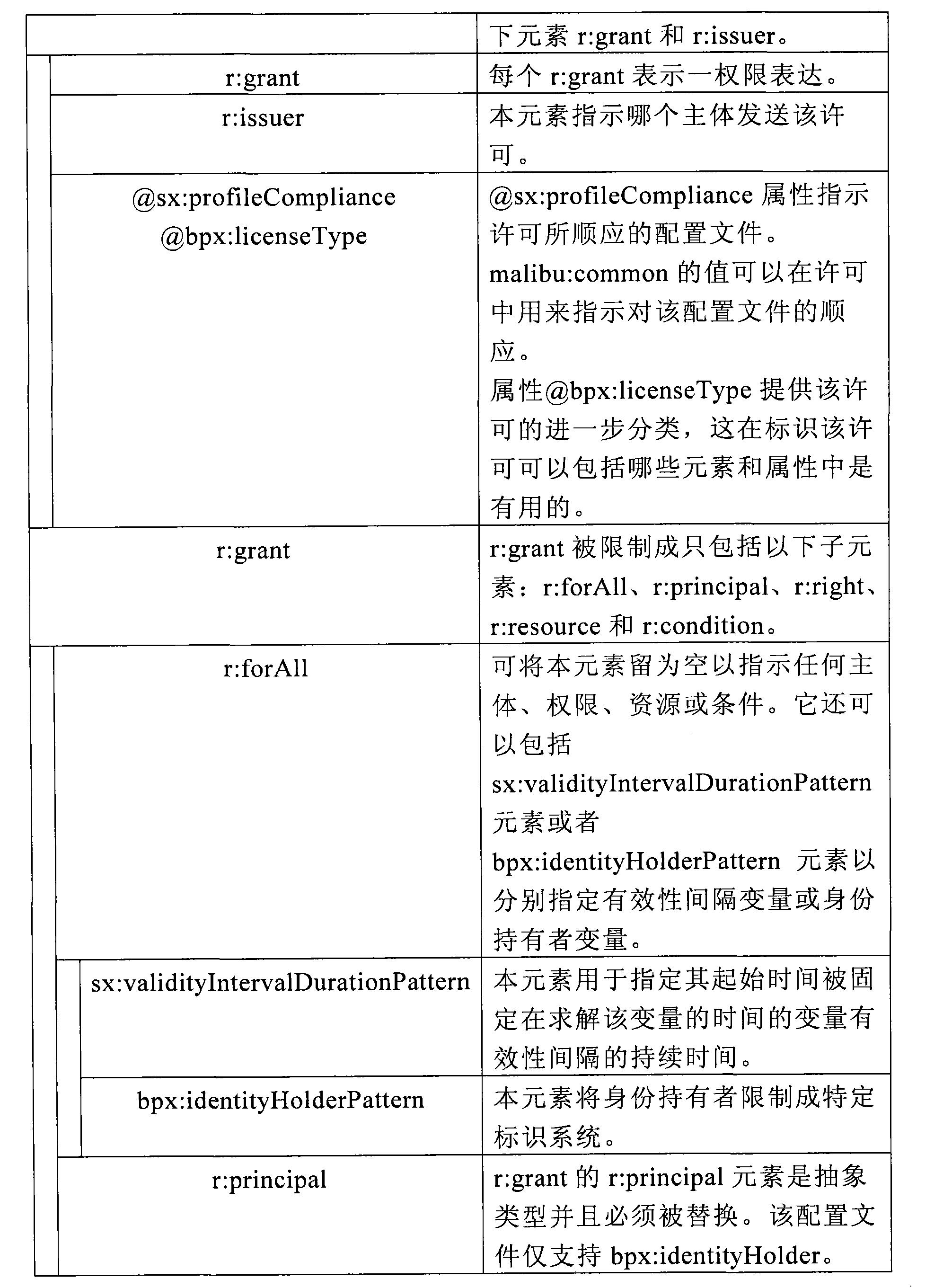 Figure CN102567676AD00471