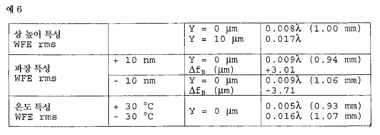 Figure 112001010918149-pat00019