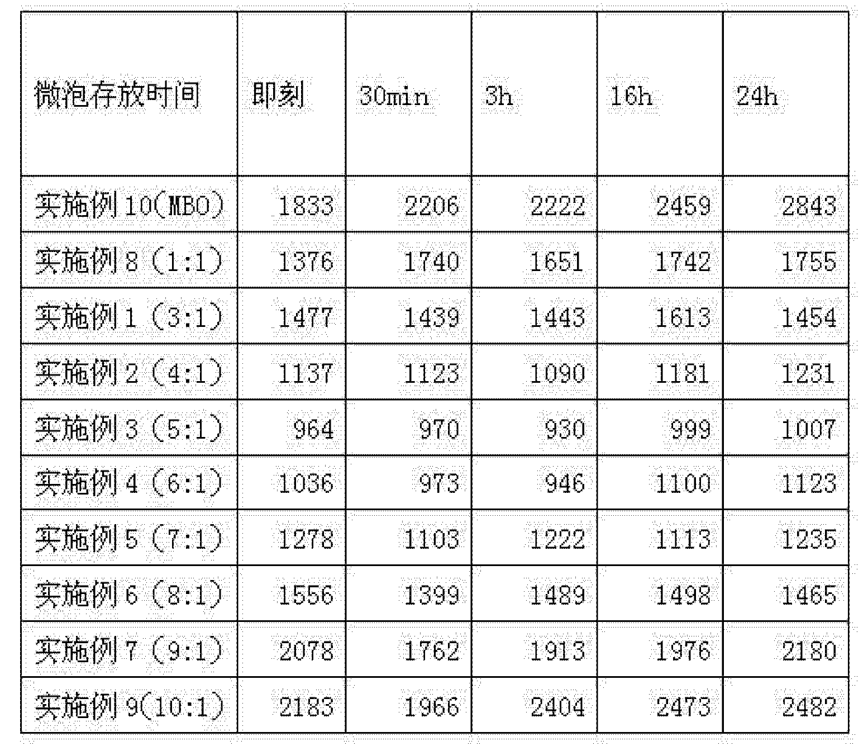 Figure CN103212094BD00111