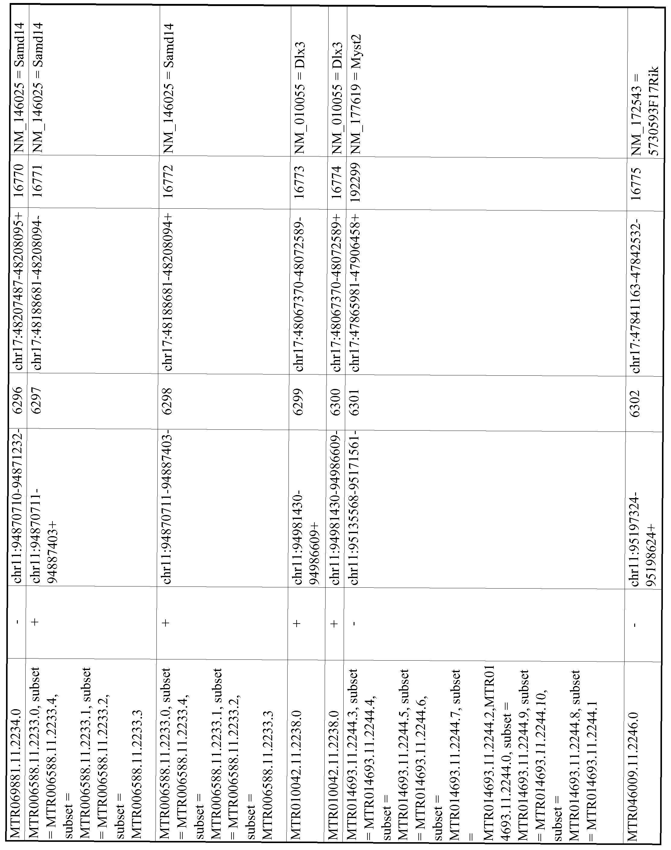 Figure imgf001131_0001