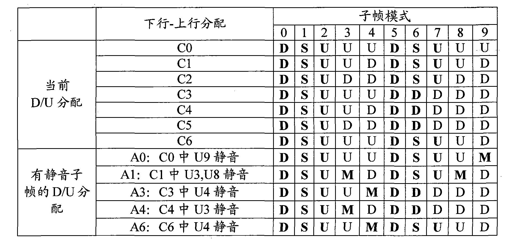 Figure CN101926214BD00141