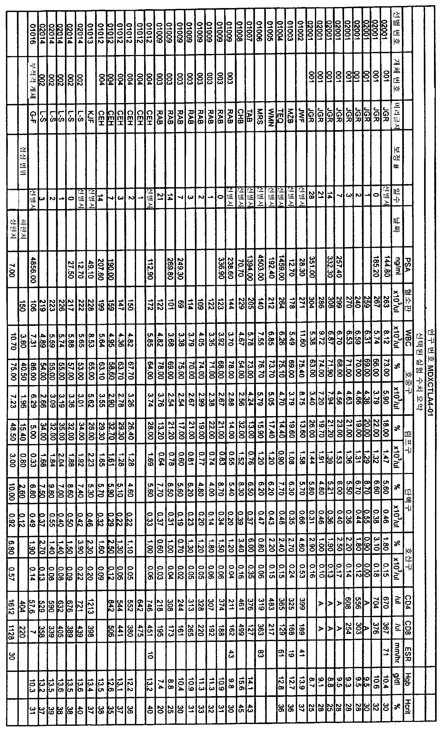 Figure 112009011719125-PAT00003