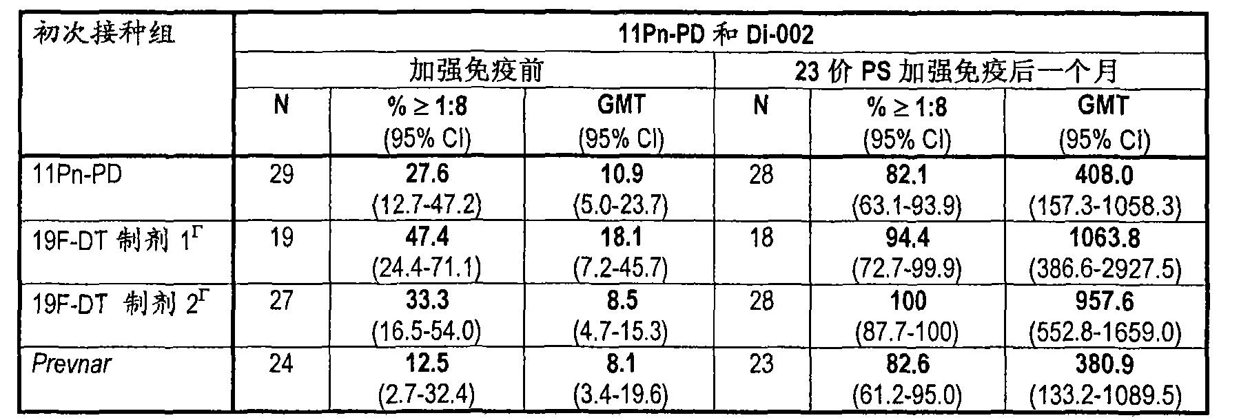 Figure CN101378778BD00461