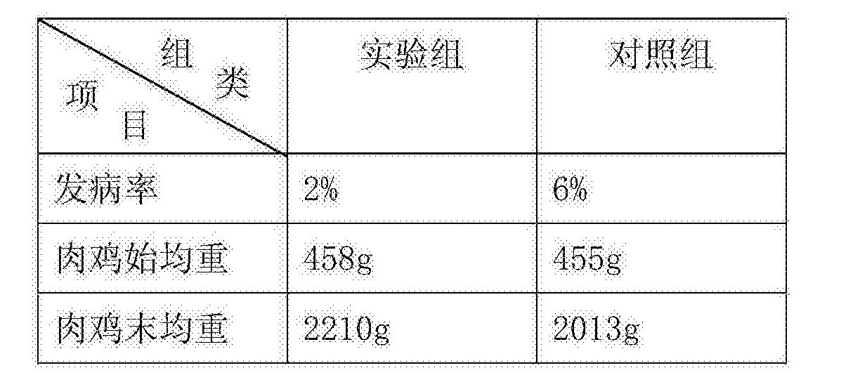 Figure CN103494044BD00041