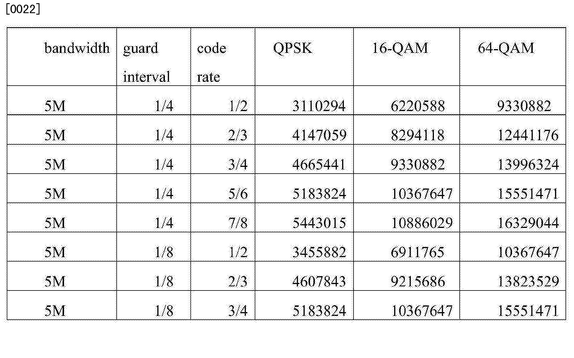 Figure CN105376604AD00081
