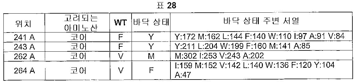 Figure 112005016313609-pct00030